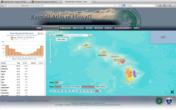 Rainfall Screen Shot